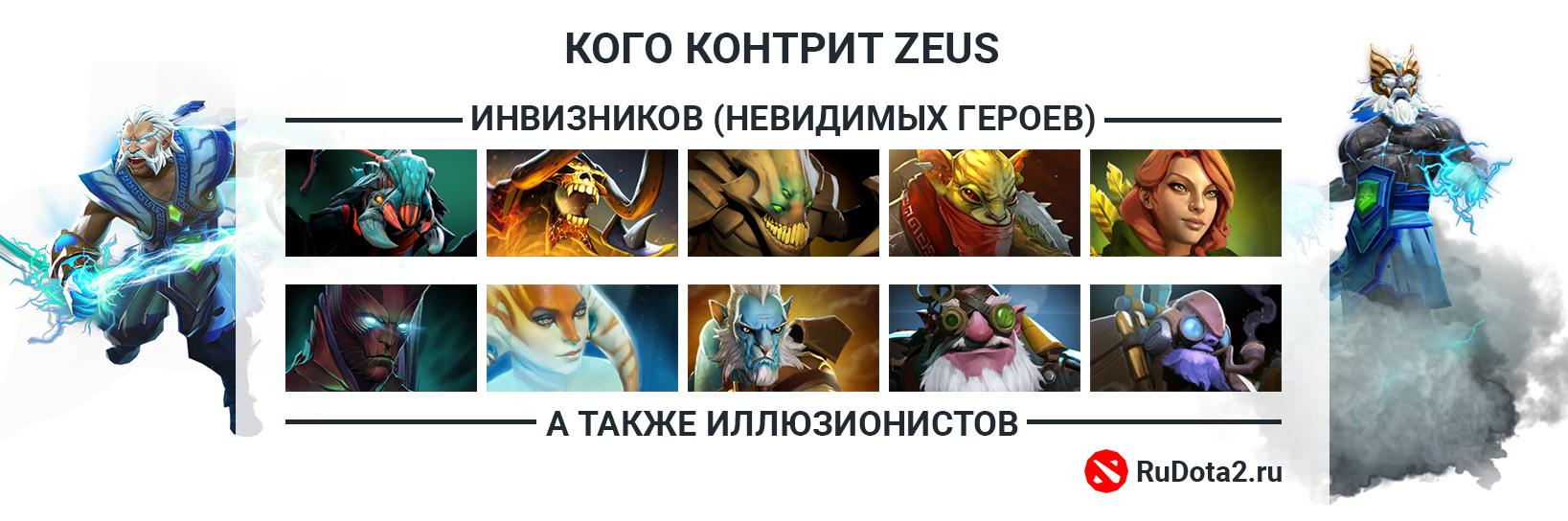 Кого контрит Зевс